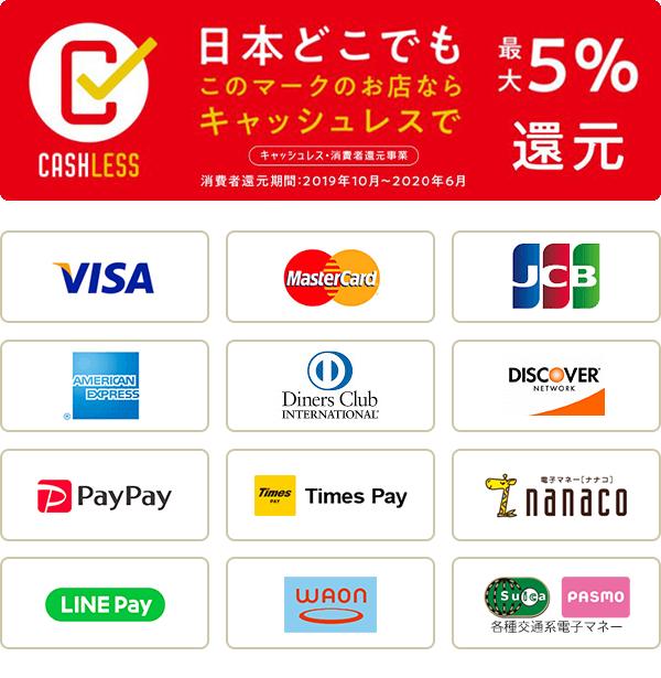 阿佐ヶ谷 整体 研身整体院で使えるクレジットクレジットカード・キャッシュレス